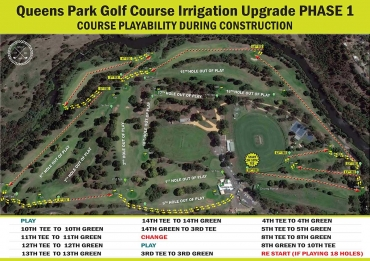 Course Playability During Irrigation Construction